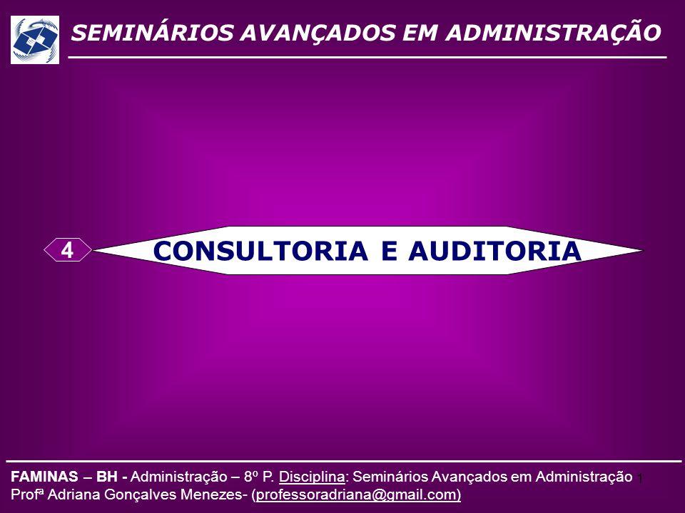 1 SEMINÁRIOS AVANÇADOS EM ADMINISTRAÇÃO FAMINAS – BH - Administração – 8º P. Disciplina: Seminários Avançados em Administração Profª Adriana Gonçalves