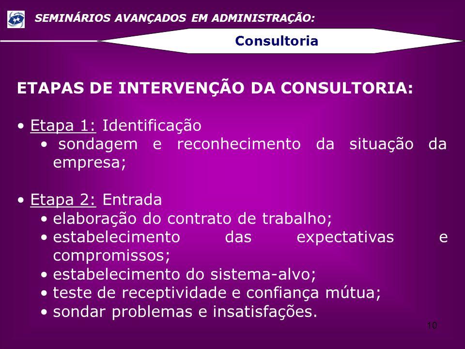 10 SEMINÁRIOS AVANÇADOS EM ADMINISTRAÇÃO: Consultoria ETAPAS DE INTERVENÇÃO DA CONSULTORIA: Etapa 1: Identificação sondagem e reconhecimento da situaç