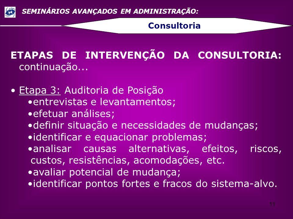 11 SEMINÁRIOS AVANÇADOS EM ADMINISTRAÇÃO: Consultoria ETAPAS DE INTERVENÇÃO DA CONSULTORIA: continuação... Etapa 3: Auditoria de Posição entrevistas e