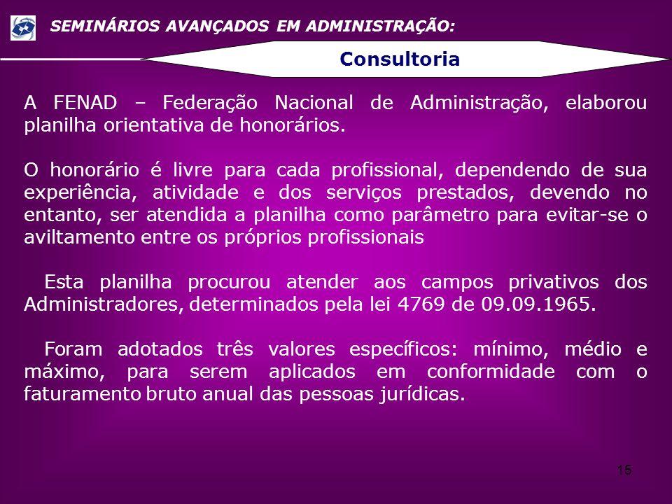 15 SEMINÁRIOS AVANÇADOS EM ADMINISTRAÇÃO: Consultoria A FENAD – Federação Nacional de Administração, elaborou planilha orientativa de honorários. O ho