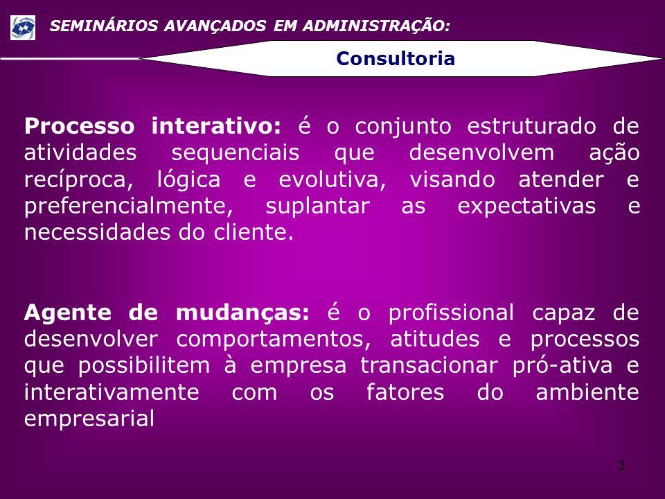 3 SEMINÁRIOS AVANÇADOS EM ADMINISTRAÇÃO: Consultoria Processo interativo: é o conjunto estruturado de atividades sequenciais que desenvolvem ação recí
