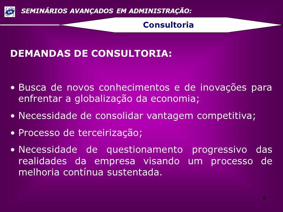 8 SEMINÁRIOS AVANÇADOS EM ADMINISTRAÇÃO: Consultoria DEMANDAS DE CONSULTORIA: Busca de novos conhecimentos e de inovações para enfrentar a globalizaçã