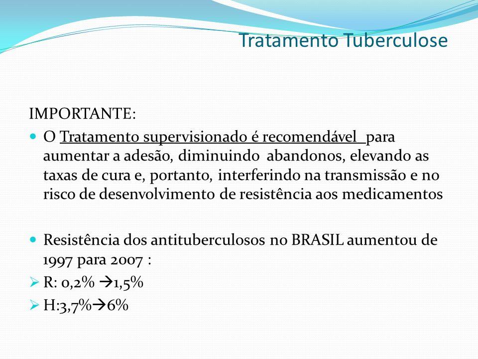 Tratamento Tuberculose IMPORTANTE: O Tratamento supervisionado é recomendável para aumentar a adesão, diminuindo abandonos, elevando as taxas de cura e, portanto, interferindo na transmissão e no risco de desenvolvimento de resistência aos medicamentos Resistência dos antituberculosos no BRASIL aumentou de 1997 para 2007 : R: 0,2% 1,5% H:3,7% 6%