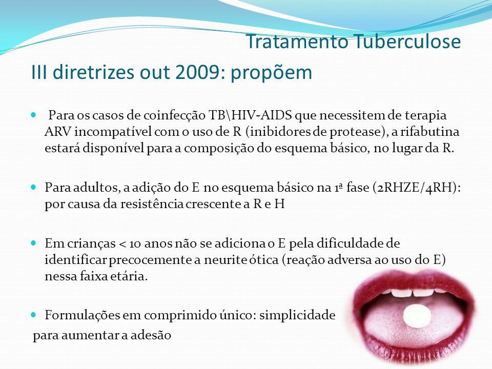 Para os casos de coinfecção TB\HIV-AIDS que necessitem de terapia ARV incompatível com o uso de R (inibidores de protease), a rifabutina estará disponível para a composição do esquema básico, no lugar da R.