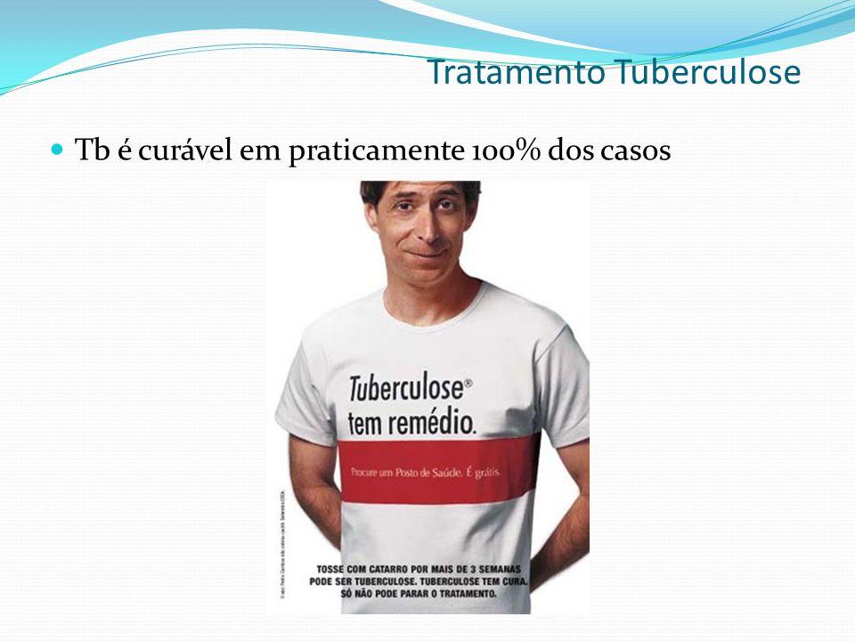 Tratamento Tuberculose Tb é curável em praticamente 100% dos casos