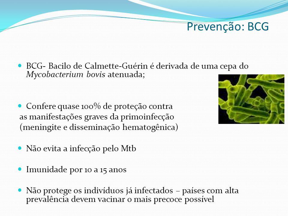 Prevenção: BCG BCG- Bacilo de Calmette-Guérin é derivada de uma cepa do Mycobacterium bovis atenuada; Confere quase 100% de proteção contra as manifestações graves da primoinfecção (meningite e disseminação hematogênica) Não evita a infecção pelo Mtb Imunidade por 10 a 15 anos Não protege os indivíduos já infectados – países com alta prevalência devem vacinar o mais precoce possível