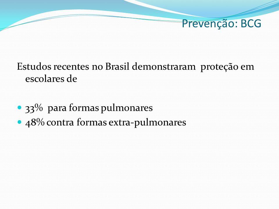 Prevenção: BCG Estudos recentes no Brasil demonstraram proteção em escolares de 33% para formas pulmonares 48% contra formas extra-pulmonares