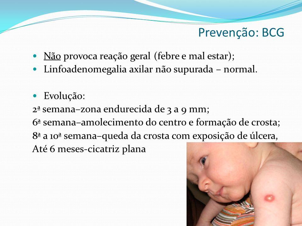 Não provoca reação geral (febre e mal estar); Linfoadenomegalia axilar não supurada – normal.