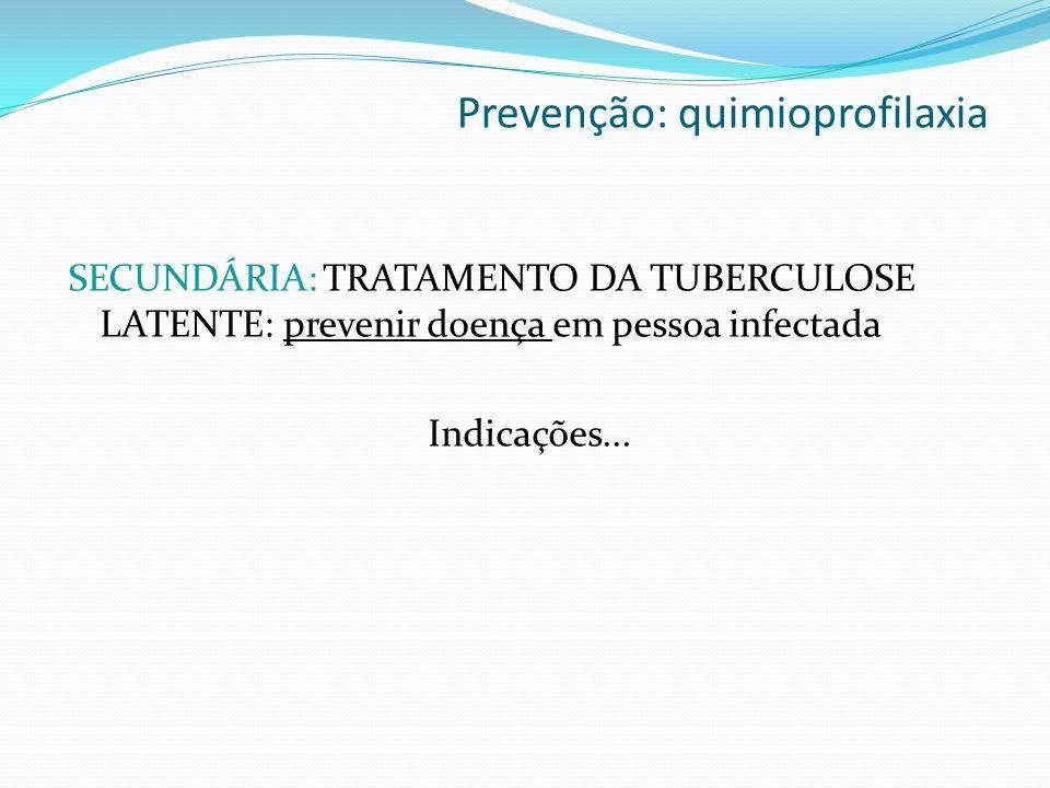 SECUNDÁRIA: TRATAMENTO DA TUBERCULOSE LATENTE: prevenir doença em pessoa infectada Indicações...