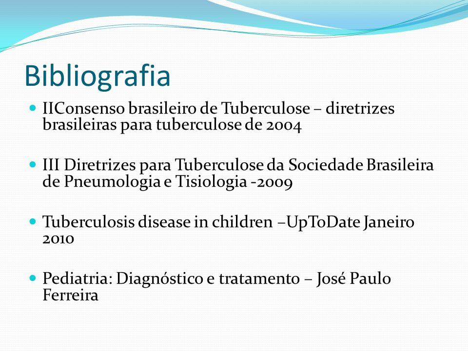 Bibliografia IIConsenso brasileiro de Tuberculose – diretrizes brasileiras para tuberculose de 2004 III Diretrizes para Tuberculose da Sociedade Brasileira de Pneumologia e Tisiologia -2009 Tuberculosis disease in children –UpToDate Janeiro 2010 Pediatria: Diagnóstico e tratamento – José Paulo Ferreira