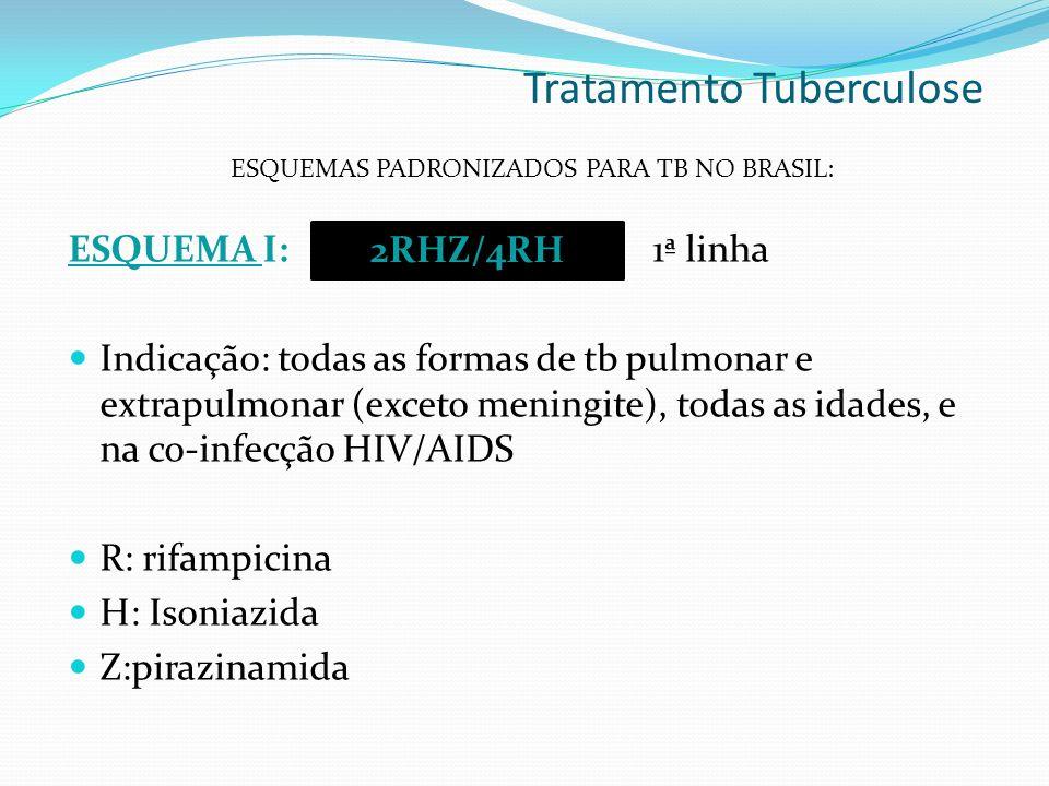 ESQUEMA I: 1ª linha Indicação: todas as formas de tb pulmonar e extrapulmonar (exceto meningite), todas as idades, e na co-infecção HIV/AIDS R: rifampicina H: Isoniazida Z:pirazinamida ESQUEMAS PADRONIZADOS PARA TB NO BRASIL: 2RHZ/4RH