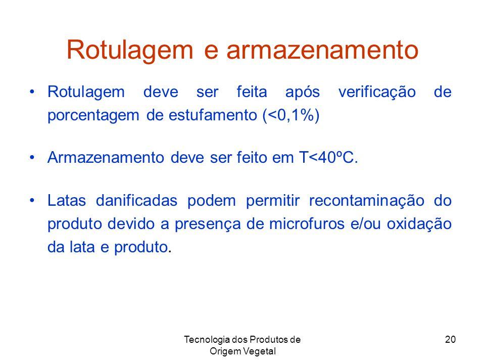 Tecnologia dos Produtos de Origem Vegetal 20 Rotulagem e armazenamento Rotulagem deve ser feita após verificação de porcentagem de estufamento (<0,1%)