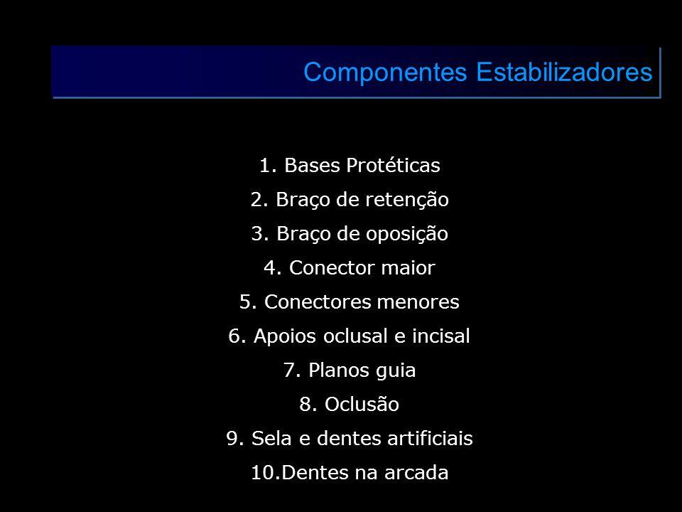 Componentes Estabilizadores 1.Bases Protéticas 2.Braço de retenção 3.Braço de oposição 4.Conector maior 5.Conectores menores 6.Apoios oclusal e incisa