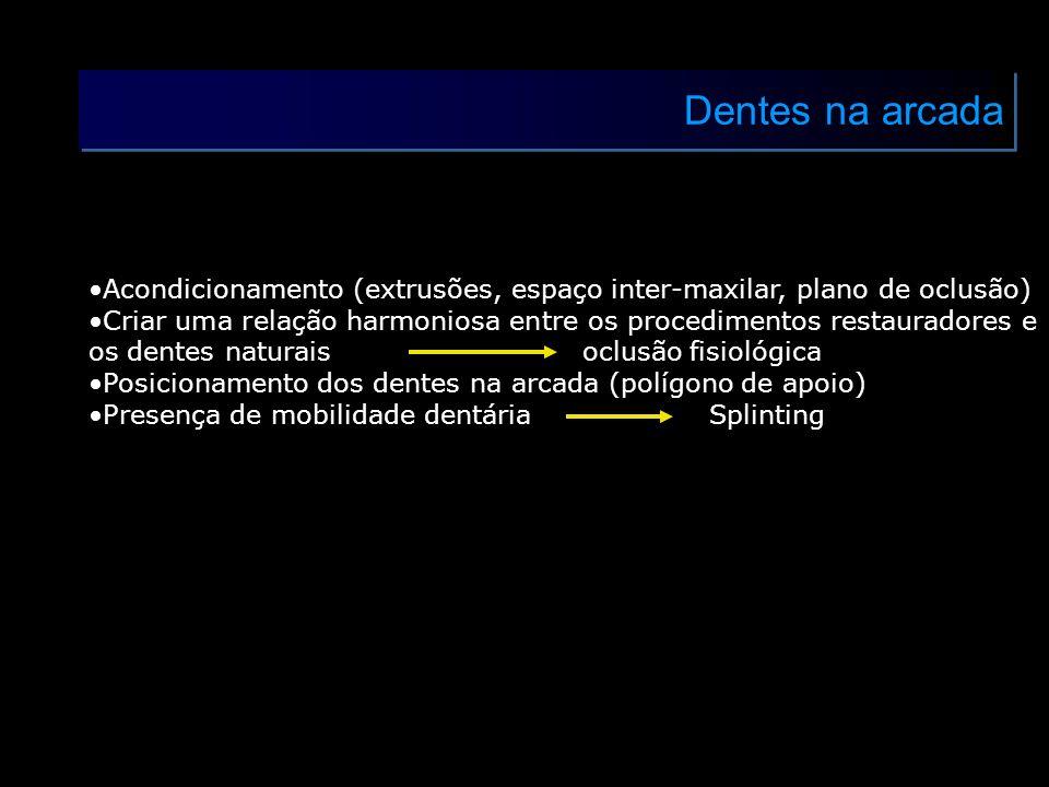 Dentes na arcada Acondicionamento (extrusões, espaço inter-maxilar, plano de oclusão) Criar uma relação harmoniosa entre os procedimentos restauradore