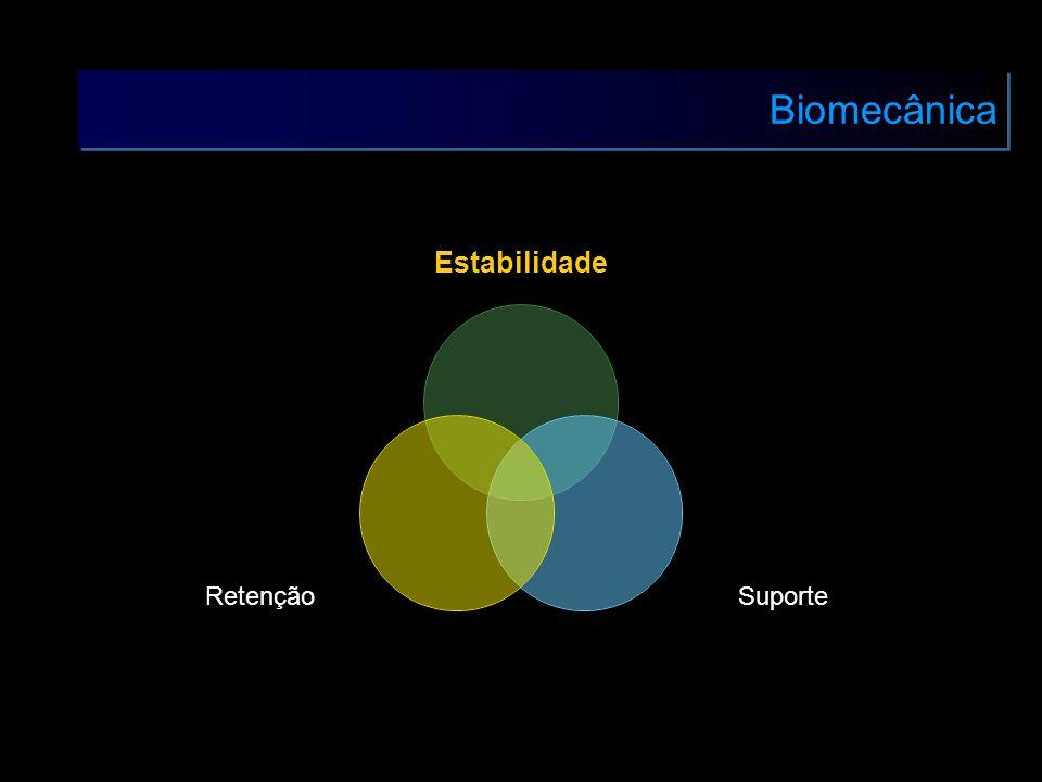 Biomecânica Estabilidade SuporteRetenção