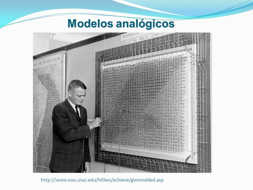 http://www.sws.uiuc.edu/hilites/achieve/gwmodded.asp Modelos analógicos