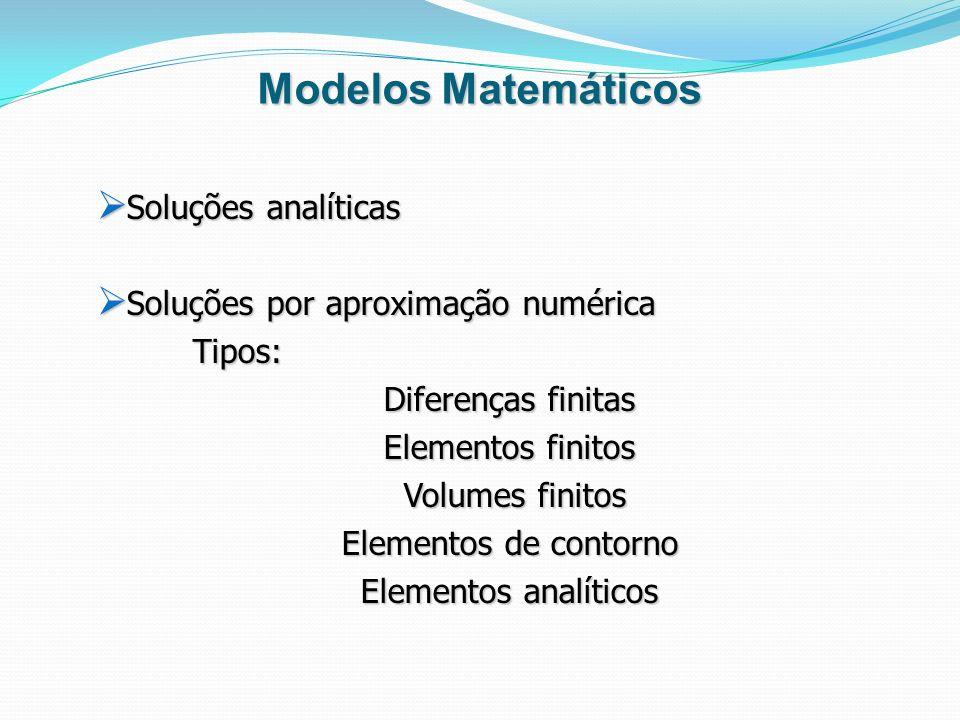 Modelos Matemáticos Soluções analíticas Soluções analíticas Soluções por aproximação numérica Soluções por aproximação numéricaTipos: Diferenças finit