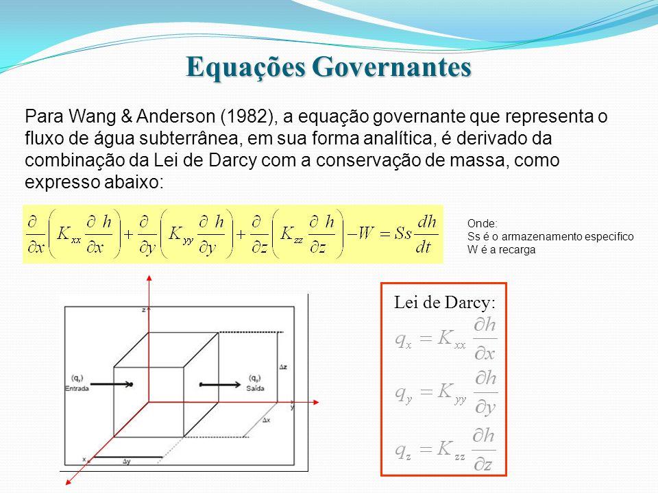 Equações Governantes Para Wang & Anderson (1982), a equação governante que representa o fluxo de água subterrânea, em sua forma analítica, é derivado