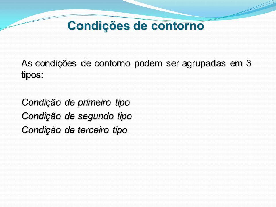 Condições de contorno As condições de contorno podem ser agrupadas em 3 tipos: Condição de primeiro tipo Condição de segundo tipo Condição de terceiro