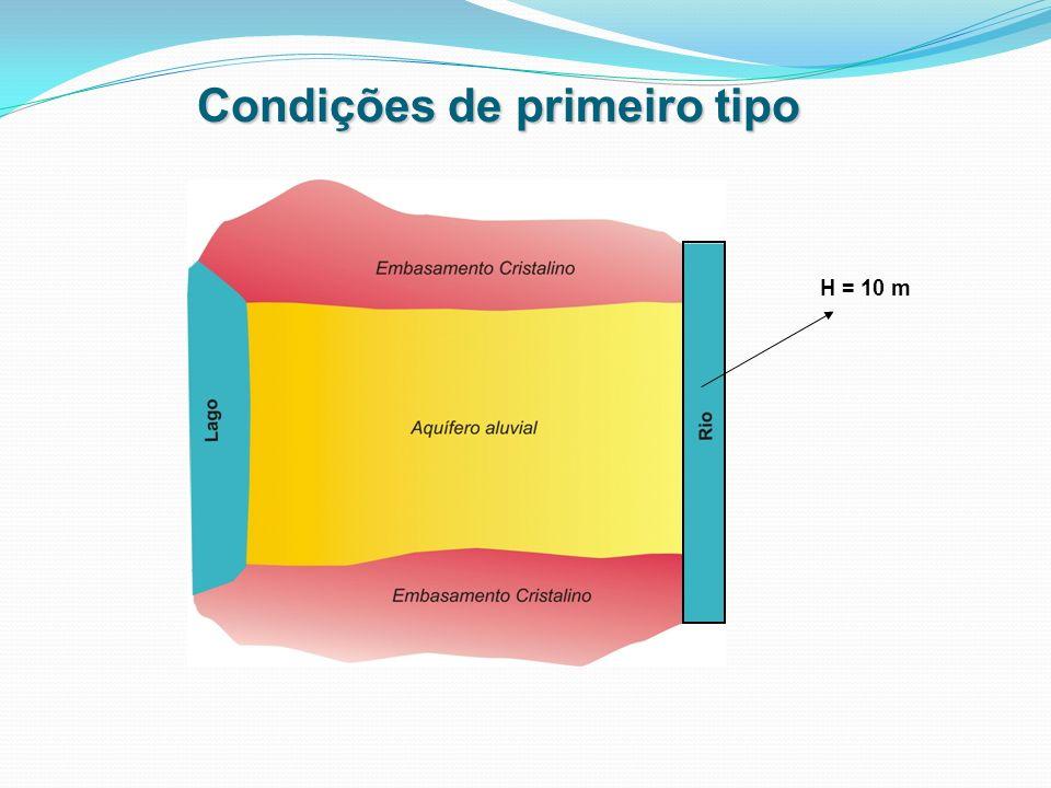 Condições de primeiro tipo H = 10 m