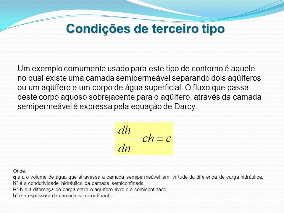 Condições de terceiro tipo Um exemplo comumente usado para este tipo de contorno é aquele no qual existe uma camada semipermeável separando dois aqüíf