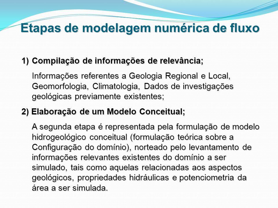 1)Compilação de informações de relevância; Informações referentes a Geologia Regional e Local, Geomorfologia, Climatologia, Dados de investigações geo