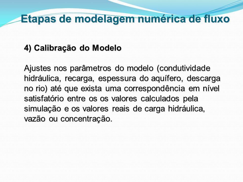 4) Calibração do Modelo Ajustes nos parâmetros do modelo (condutividade hidráulica, recarga, espessura do aquífero, descarga no rio) até que exista um