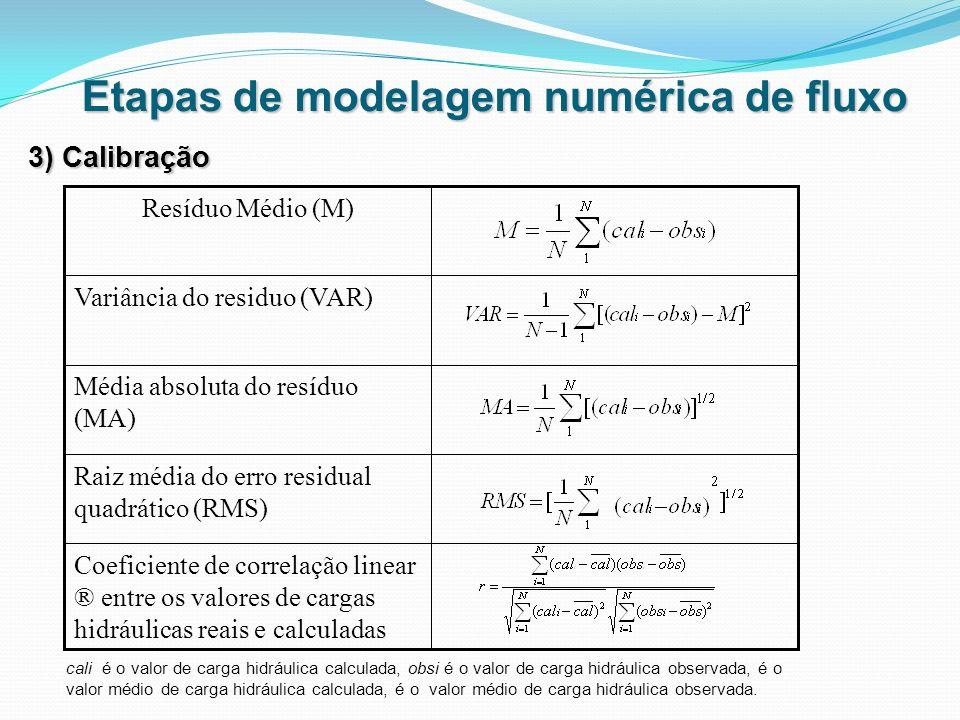 3) Calibração Etapas de modelagem numérica de fluxo Coeficiente de correlação linear ® entre os valores de cargas hidráulicas reais e calculadas Raiz