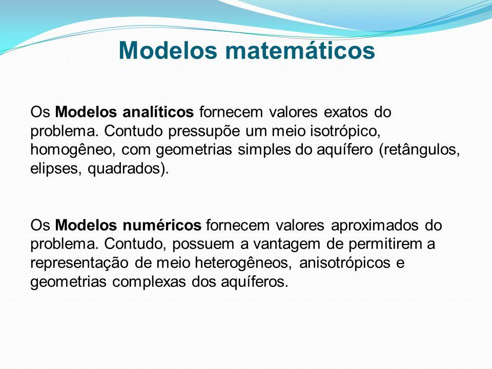 Modelos matemáticos Os Modelos analíticos fornecem valores exatos do problema. Contudo pressupõe um meio isotrópico, homogêneo, com geometrias simples