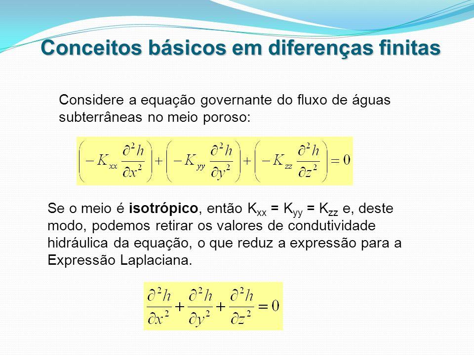 Conceitos básicos em diferenças finitas Considere a equação governante do fluxo de águas subterrâneas no meio poroso: Se o meio é isotrópico, então K