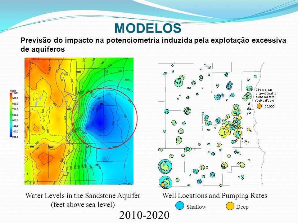 3) Simulação numérica de fluxo Representação do Modelo conceitual em línguagem matemática, no ambiente do software.