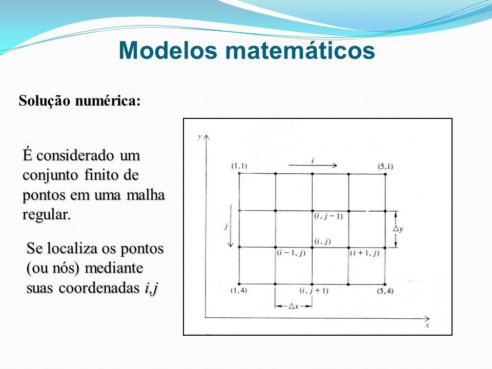 Modelos matemáticos Solução numérica: É considerado um conjunto finito de pontos em uma malha regular. Se localiza os pontos (ou nós) mediante suas co