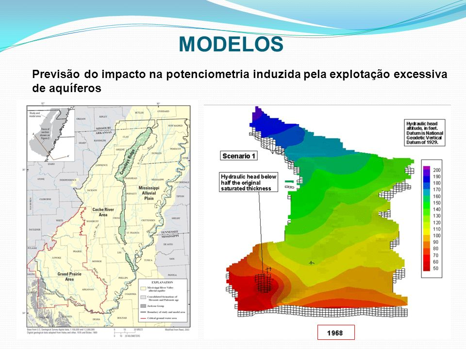 Previsão do impacto na potenciometria induzida pela explotação excessiva de aquíferos