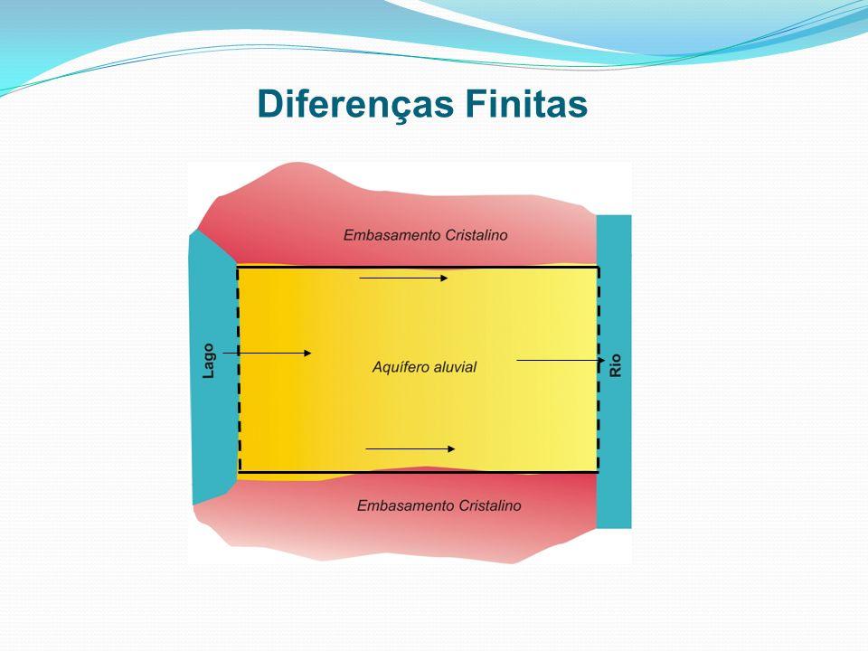 Diferenças Finitas
