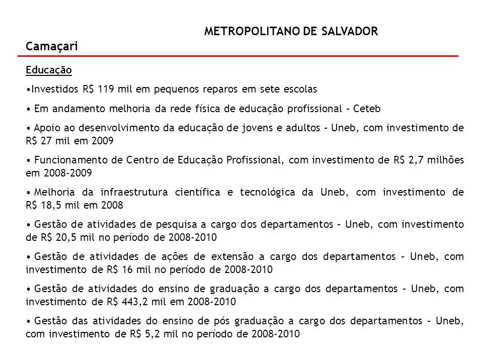 METROPOLITANO DE SALVADOR Camaçari Educação Investidos R$ 119 mil em pequenos reparos em sete escolas Em andamento melhoria da rede física de educação profissional – Ceteb Apoio ao desenvolvimento da educação de jovens e adultos – Uneb, com investimento de R$ 27 mil em 2009 Funcionamento de Centro de Educação Profissional, com investimento de R$ 2,7 milhões em 2008-2009 Melhoria da infraestrutura científica e tecnológica da Uneb, com investimento de R$ 18,5 mil em 2008 Gestão de atividades de pesquisa a cargo dos departamentos – Uneb, com investimento de R$ 20,5 mil no período de 2008-2010 Gestão de atividades de ações de extensão a cargo dos departamentos – Uneb, com investimento de R$ 16 mil no período de 2008-2010 Gestão de atividades do ensino de graduação a cargo dos departamentos – Uneb, com investimento de R$ 443,2 mil em 2008-2010 Gestão das atividades do ensino de pós graduação a cargo dos departamentos – Uneb, com investimento de R$ 5,2 mil no período de 2008-2010