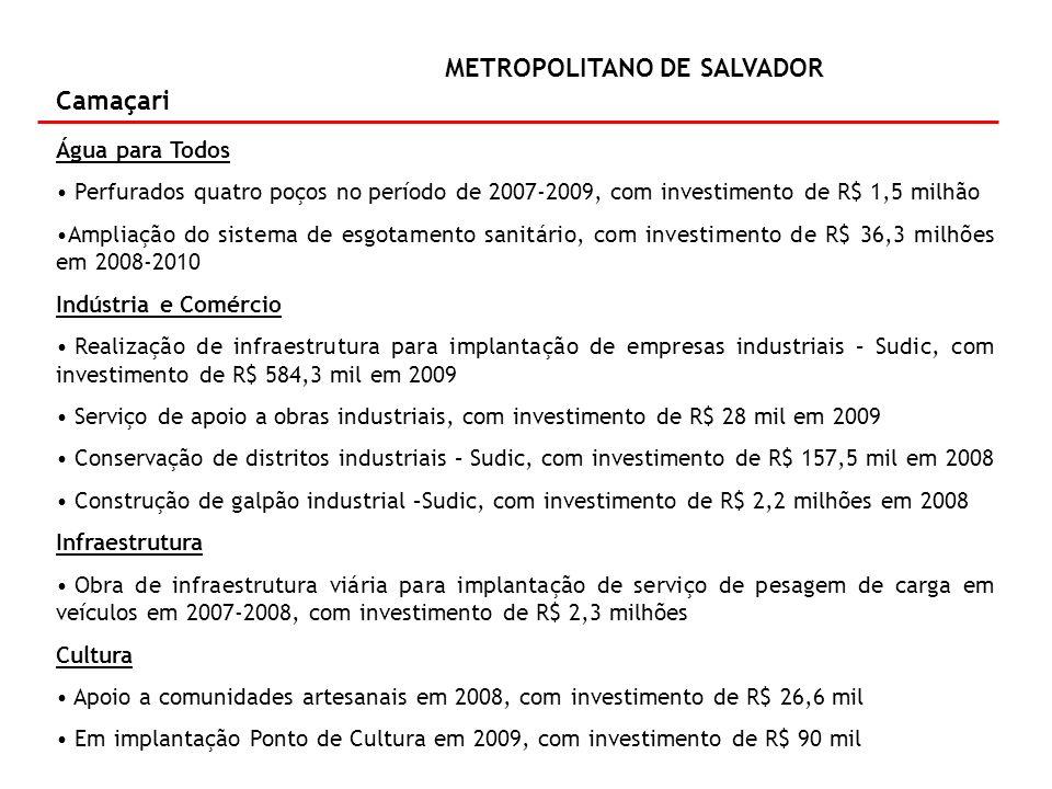 METROPOLITANO DE SALVADOR Camaçari Agricultura Distribuídos 21 títulos de Terra em 2007-2008 Vacinados 3.037 animais contra a febre aftosa em 2008 Distribuição de alevinos no povoamento de aguadas públicas, 2.500 famílias beneficiadas em 2007-2008, investimento R$ 19,8 mil Beneficiados 1.270 pescadores com doação de freezer para comercialização de pescado na pesca artesanal em 2007-2008, com investimento de R$36 mil Contratadas 35 famílias para produção de Biocombustível em 2007-2008 Beneficiadas 10 mil famílias com reforma da Estação de Piscicultura de Joanes em 2007-2008, com investimento de R$ 352 mil Em estudo fortalecimento da floricultura tropical e subtropical, com investimento de R$ 25,9 mil Implantação de unidade simplificada de beneficiamento de pescado em 2008, com investimento de R$ 6,8 mil