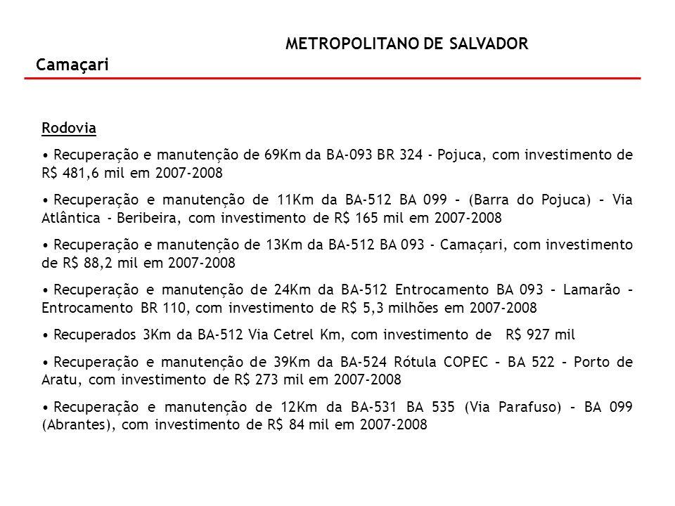 METROPOLITANO DE SALVADOR Camaçari Rodovia Recuperação e manutenção de 69Km da BA-093 BR 324 - Pojuca, com investimento de R$ 481,6 mil em 2007-2008 Recuperação e manutenção de 11Km da BA-512 BA 099 – (Barra do Pojuca) – Via Atlântica - Beribeira, com investimento de R$ 165 mil em 2007-2008 Recuperação e manutenção de 13Km da BA-512 BA 093 - Camaçari, com investimento de R$ 88,2 mil em 2007-2008 Recuperação e manutenção de 24Km da BA-512 Entrocamento BA 093 – Lamarão – Entrocamento BR 110, com investimento de R$ 5,3 milhões em 2007-2008 Recuperados 3Km da BA-512 Via Cetrel Km, com investimento de R$ 927 mil Recuperação e manutenção de 39Km da BA-524 Rótula COPEC – BA 522 – Porto de Aratu, com investimento de R$ 273 mil em 2007-2008 Recuperação e manutenção de 12Km da BA-531 BA 535 (Via Parafuso) – BA 099 (Abrantes), com investimento de R$ 84 mil em 2007-2008