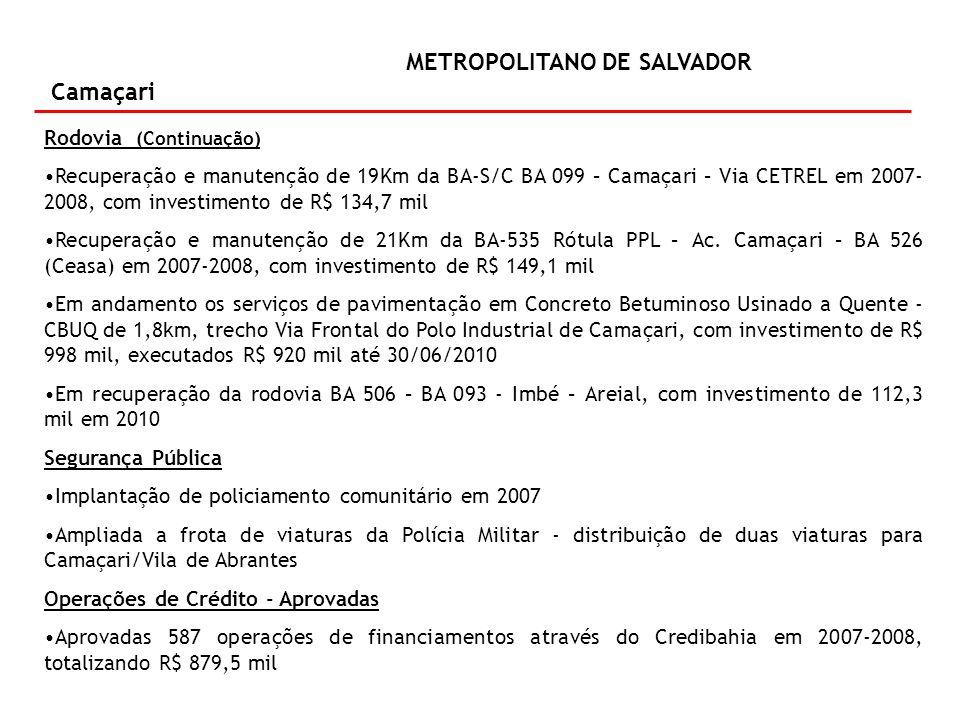 METROPOLITANO DE SALVADOR Camaçari Assistência Social Financiamento e co-financiamento dos Serviços dos Centros de Referência de Assistência Social – Cras em 2009, com investimento de R$ 20,2 mil Co-financiamento ao município para implementação dos serviços e benefícios sócio- assistenciais em 2009, com investimento de R$ 13,1 mil Apoio ao Centro de Referência Especializados de Assistência Social – Creas em 2008, investidos R$ 68,4 mil Implantada unidade de semiliberdade no município através da ONG UOSCC, beneficiando 20 adolescentes, no valor de R$ 768 mil Construção da Unidade Case Camaçari objetivando atender 90 adolescentes, investimento de R$ 7,2 mil Atendimento ao Cidadão Realizados 1.243.815 atendimentos através do SAC Reforma do Posto SAC em 2007, investimento de R$ 141 mil