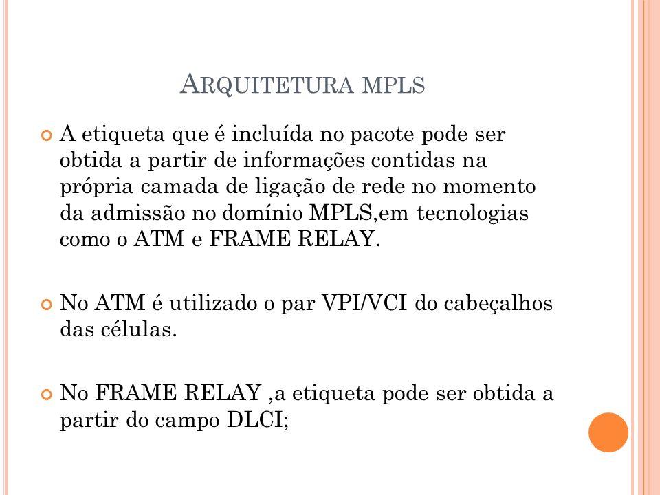 A RQUITETURA MPLS A etiqueta que é incluída no pacote pode ser obtida a partir de informações contidas na própria camada de ligação de rede no momento