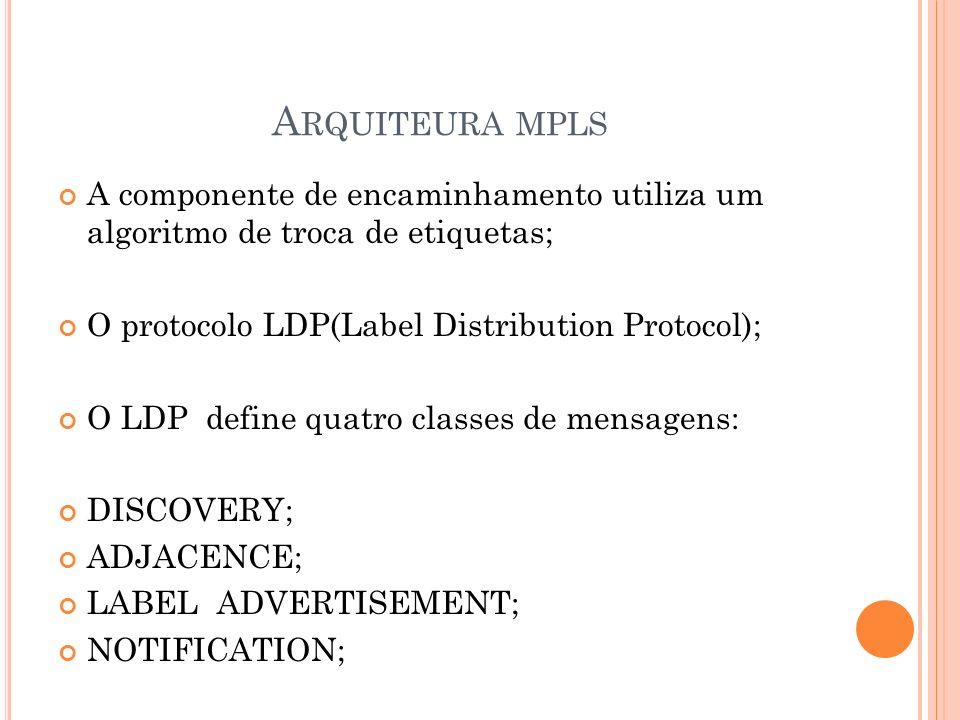 A RQUITEURA MPLS A componente de encaminhamento utiliza um algoritmo de troca de etiquetas; O protocolo LDP(Label Distribution Protocol); O LDP define