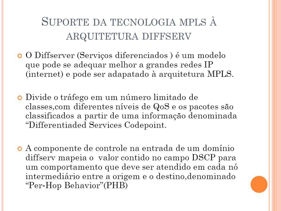 S UPORTE DA TECNOLOGIA MPLS À ARQUITETURA DIFFSERV O Diffserver (Serviços diferenciados ) é um modelo que pode se adequar melhor a grandes redes IP (i