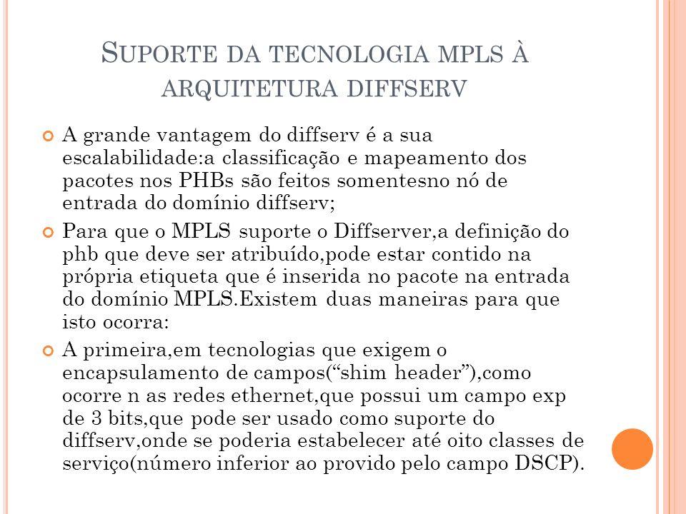 S UPORTE DA TECNOLOGIA MPLS À ARQUITETURA DIFFSERV A grande vantagem do diffserv é a sua escalabilidade:a classificação e mapeamento dos pacotes nos P