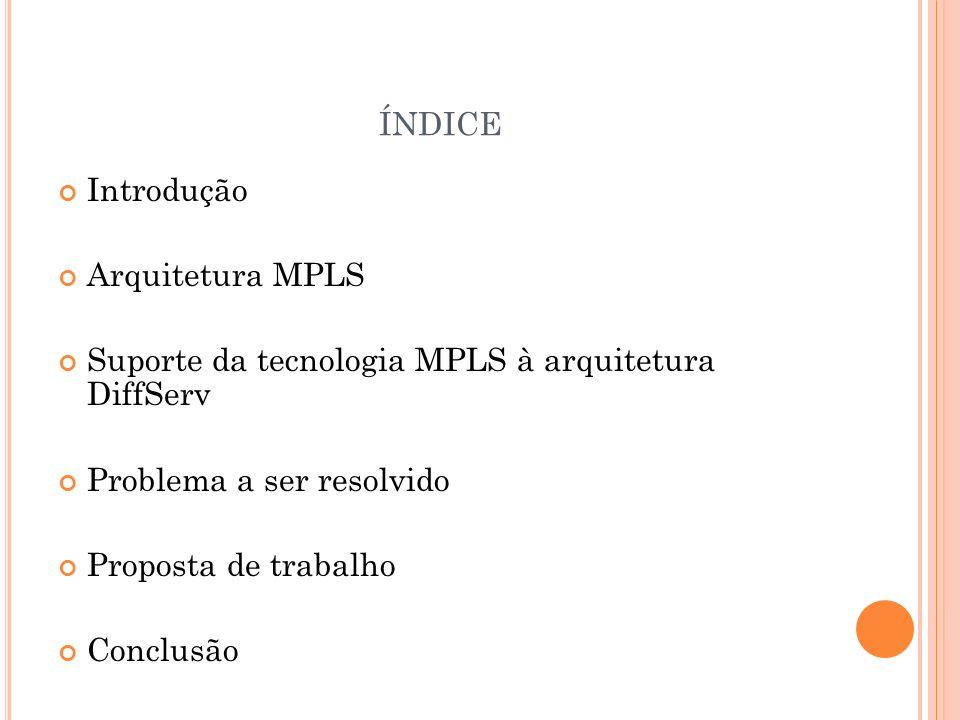 ÍNDICE Introdução Arquitetura MPLS Suporte da tecnologia MPLS à arquitetura DiffServ Problema a ser resolvido Proposta de trabalho Conclusão
