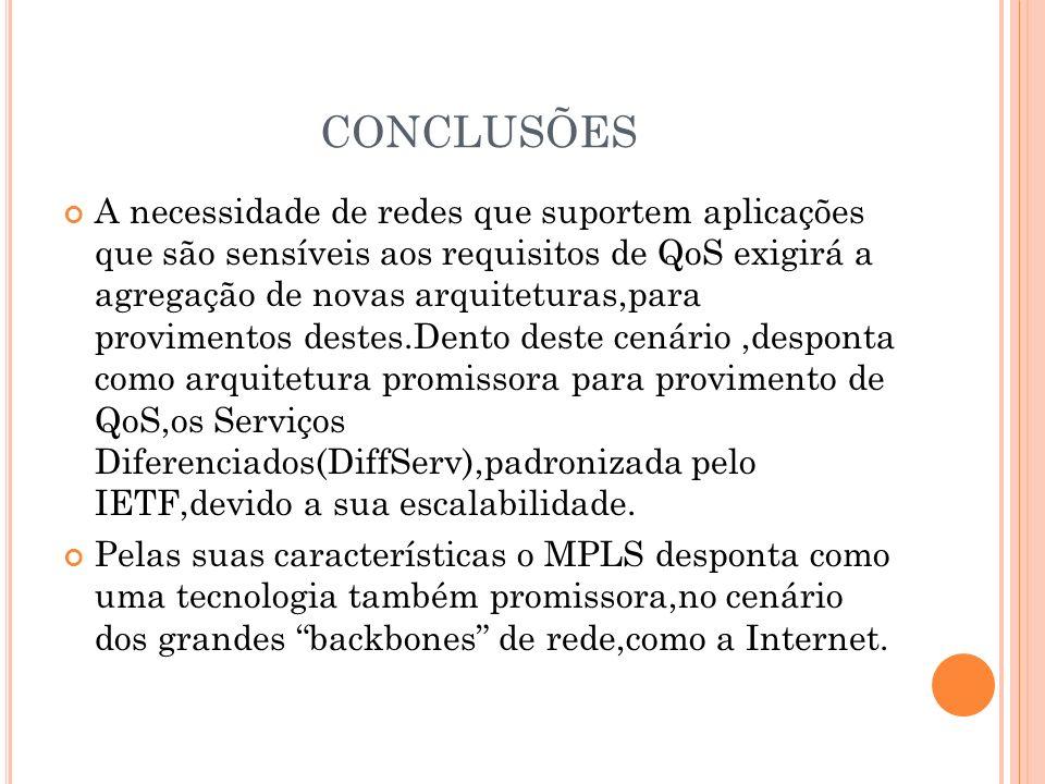 CONCLUSÕES A necessidade de redes que suportem aplicações que são sensíveis aos requisitos de QoS exigirá a agregação de novas arquiteturas,para provi
