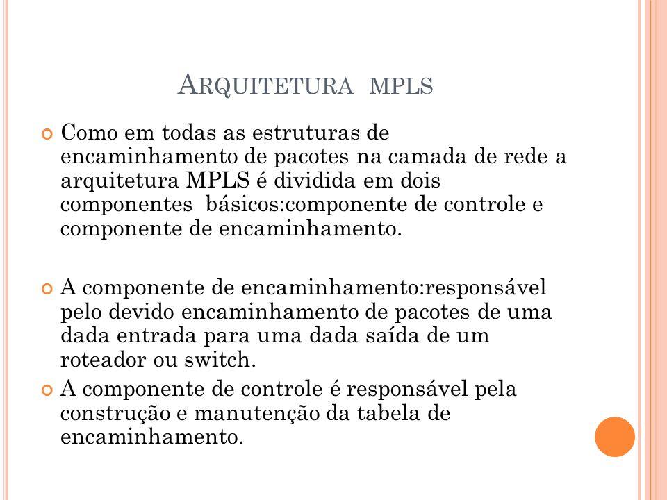 A RQUITETURA MPLS Como em todas as estruturas de encaminhamento de pacotes na camada de rede a arquitetura MPLS é dividida em dois componentes básicos