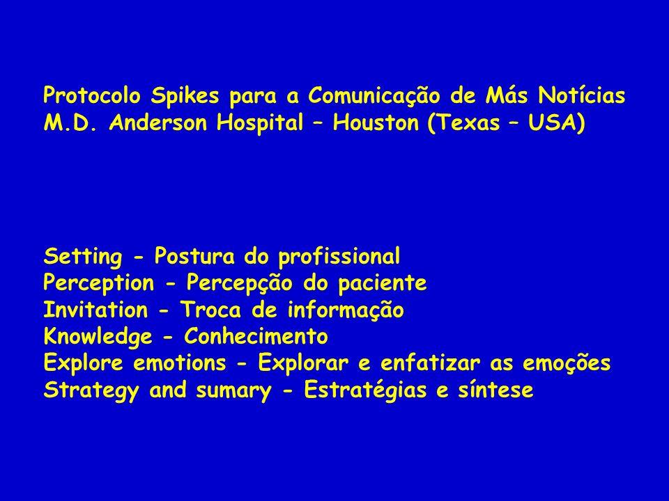 Protocolo Spikes para a Comunicação de Más Notícias M.D. Anderson Hospital – Houston (Texas – USA) Setting - Postura do profissional Perception - Perc