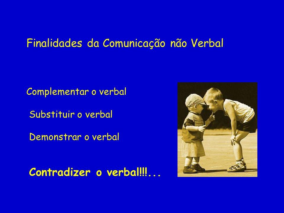 Finalidades da Comunicação não Verbal Complementar o verbal Substituir o verbal Demonstrar o verbal Contradizer o verbal!!!...