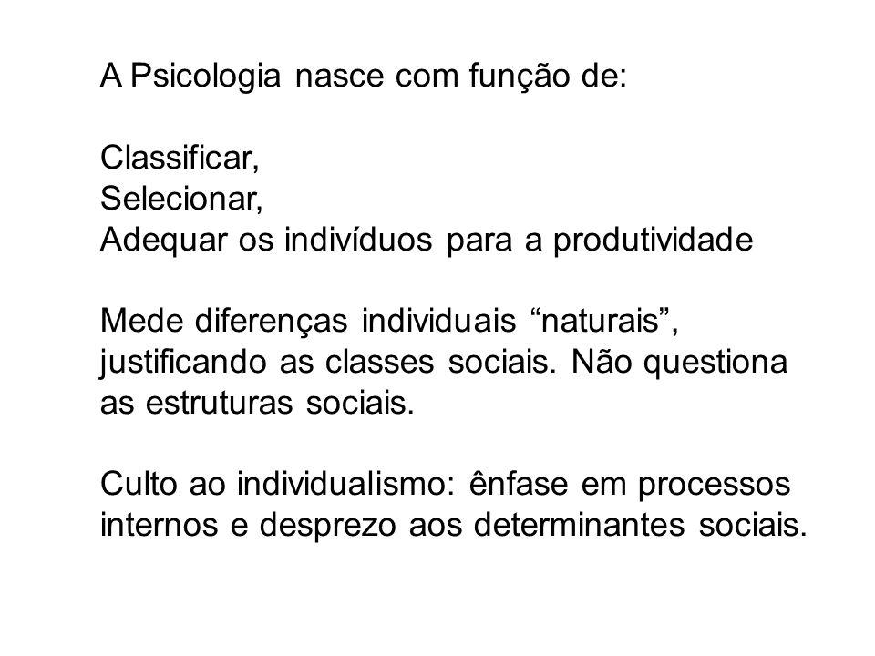 A Psicologia nasce com função de: Classificar, Selecionar, Adequar os indivíduos para a produtividade Mede diferenças individuais naturais, justifican
