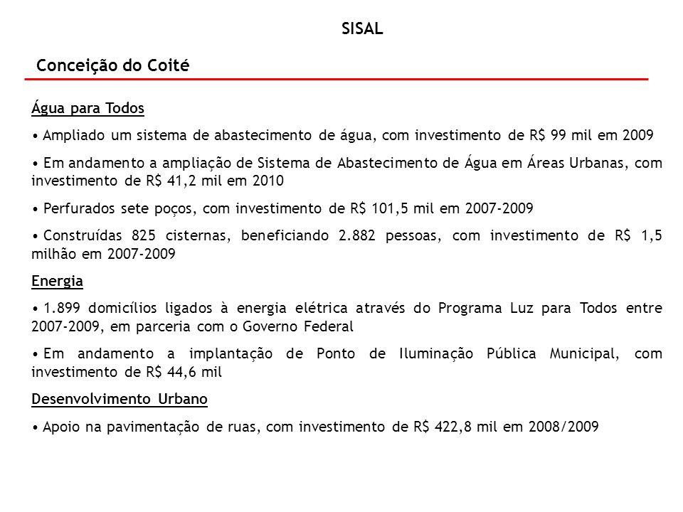 Conceição do Coité Água para Todos Ampliado um sistema de abastecimento de água, com investimento de R$ 99 mil em 2009 Em andamento a ampliação de Sistema de Abastecimento de Água em Áreas Urbanas, com investimento de R$ 41,2 mil em 2010 Perfurados sete poços, com investimento de R$ 101,5 mil em 2007-2009 Construídas 825 cisternas, beneficiando 2.882 pessoas, com investimento de R$ 1,5 milhão em 2007-2009 Energia 1.899 domicílios ligados à energia elétrica através do Programa Luz para Todos entre 2007-2009, em parceria com o Governo Federal Em andamento a implantação de Ponto de Iluminação Pública Municipal, com investimento de R$ 44,6 mil Desenvolvimento Urbano Apoio na pavimentação de ruas, com investimento de R$ 422,8 mil em 2008/2009 SISAL