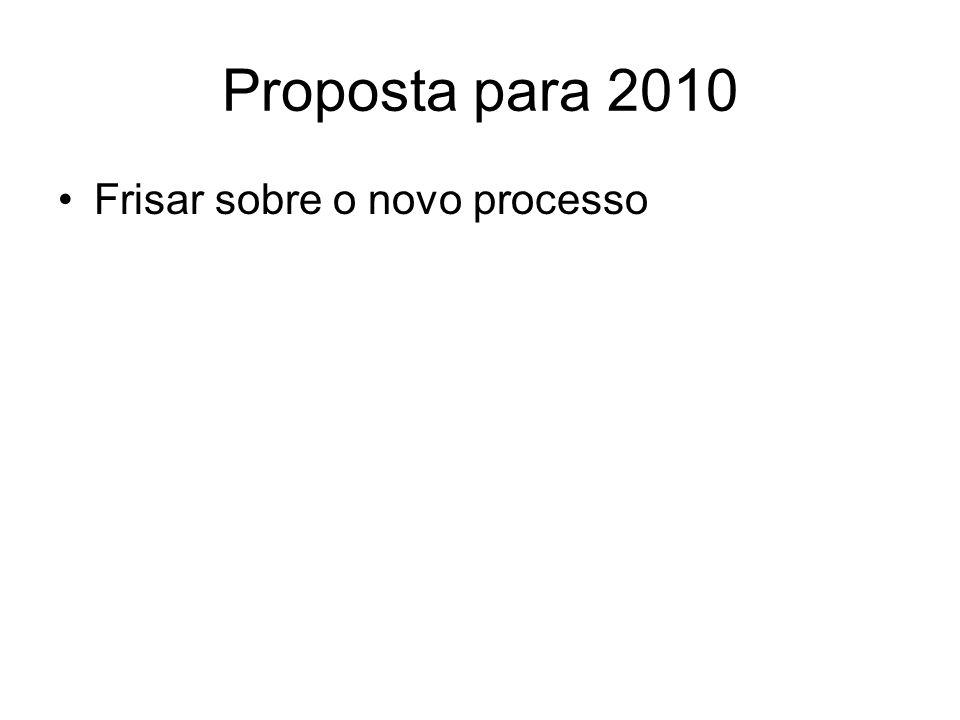 Proposta para 2010 Frisar sobre o novo processo